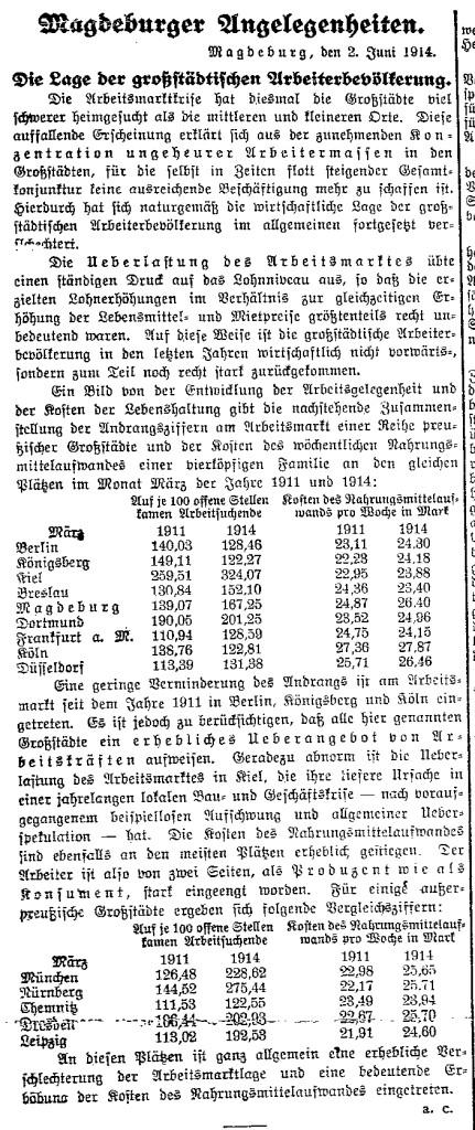 Statistik zum Arbeitsmarkt in ausgewählten Städten in der »Volksstimme« (Magdeburg) vom 3. Juni 1914.